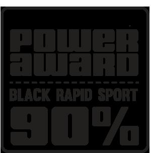 BlackRapid Sport Camera Strap Review Power Award