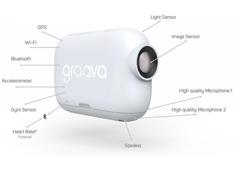 graava-camera-sensors