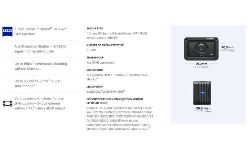 sony rx0 specs future filmmaking